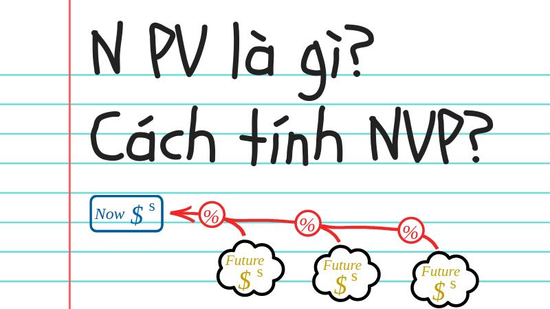 NPV là gì? Cách tính NPV công thức chính xác