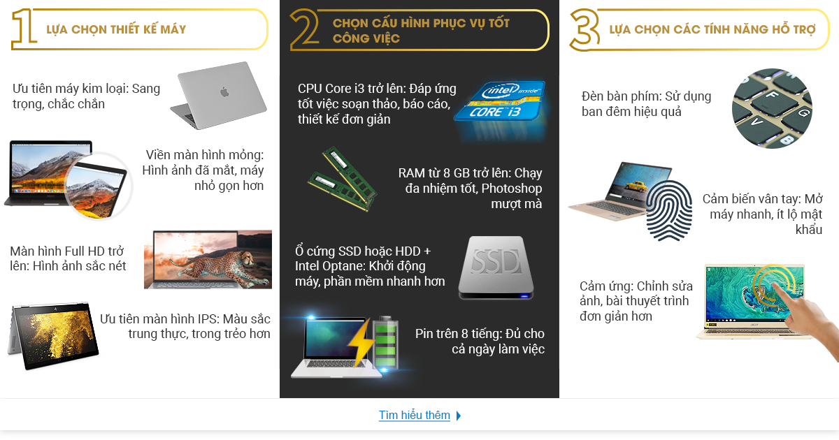 Buying Guide - Desk - Laptop mỏng nhẹ