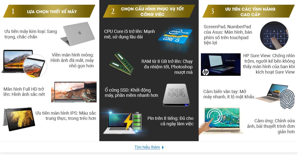 Buying Guide - Desk - Laptop doanh nhân