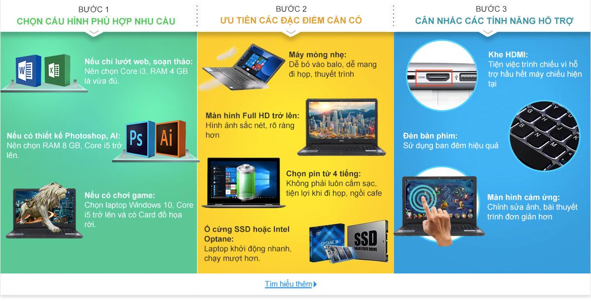 Buying Guide Laptop Học tập văn phòng