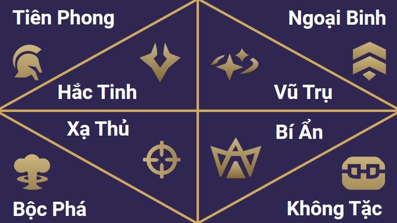 Sức mạnh của đội hình Jhin Hàn Quốc