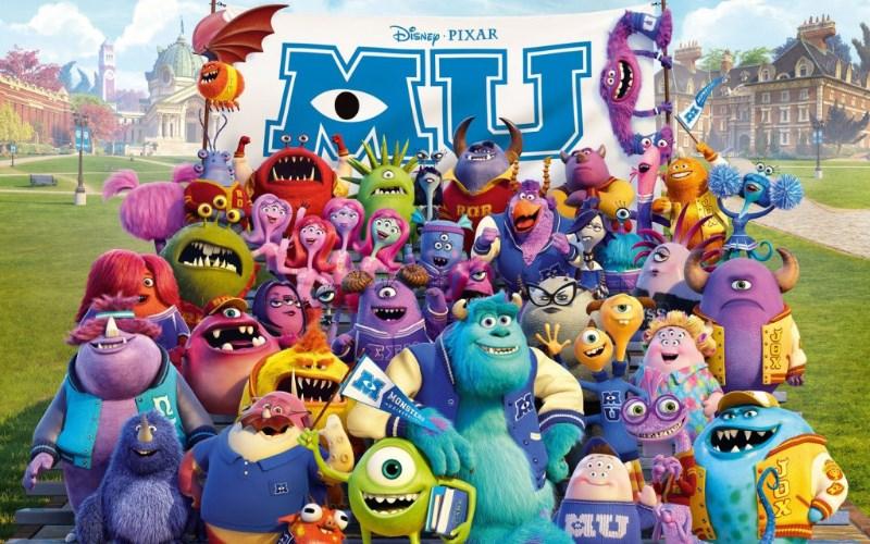 Lò Đào Tạo Quái Vật (Monsters University)