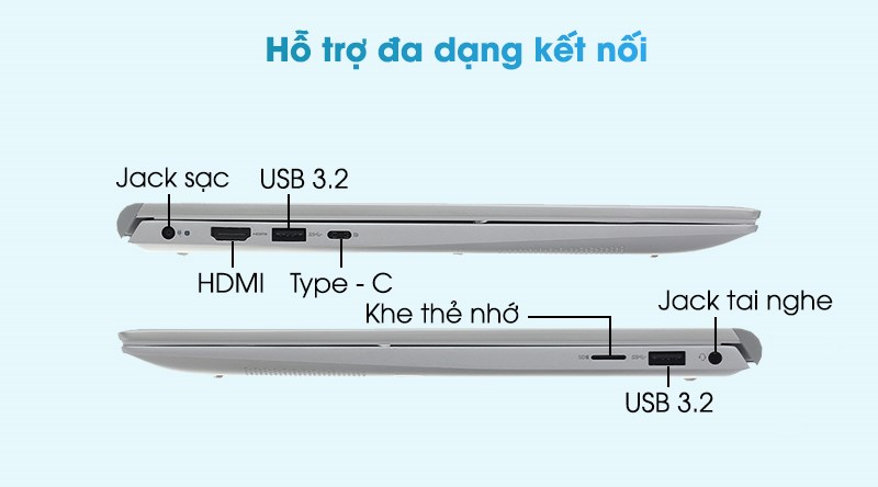 Laptop Dell Inspiron 5502 i5 (N5I5310W) - Màn hình
