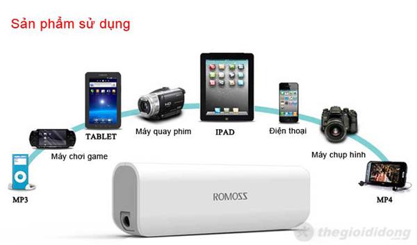 Pin dự phòng Romoss hỗ trợ hầu hết tất cả sản phẩm điện tử thông dụng