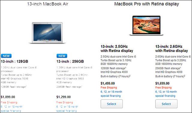 tin tuc chon macbook air  hay retina pro