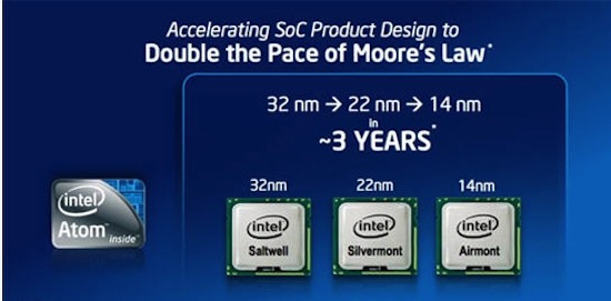 Chip Intel Atom 14 nm