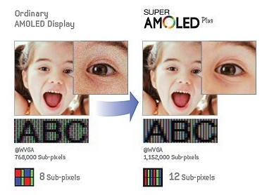 """Quảng cáo so sánh giữa có và có """"Plus"""" của Samsung ngày trước"""