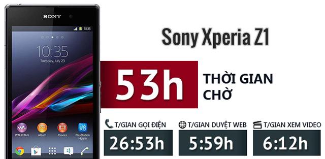 Sony cần cố gắng cải thiện thời lượng pin cho mẫu camera-phone của mình