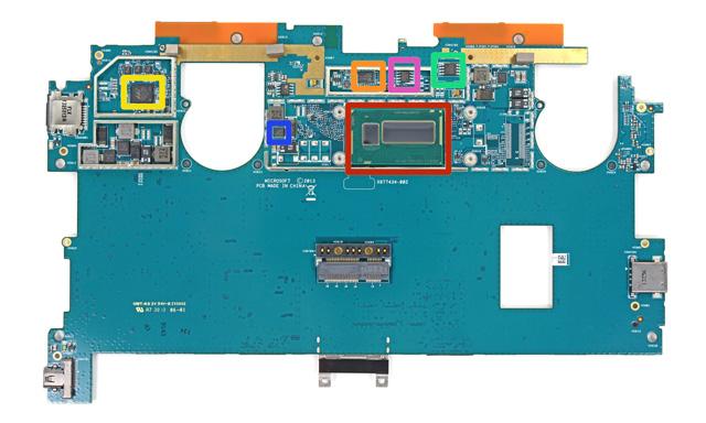 Mặt sau của bo mạch chủ chứa nhiều linh kiện quan trọng hơn. Màu đỏ là CPU Intel Core i5 4200U. Màu vàng là chip Marvell Avastar 88W8797 quản lý kết nối Wi-Fi/Bluetooth/FM. Màu cam và xanh lá là các chip quản lý cổng ngoại vi.