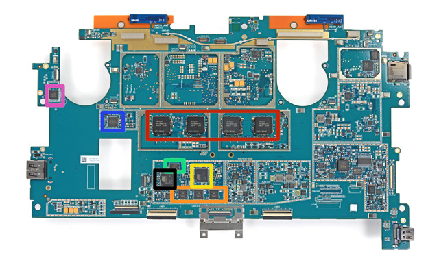 Bo mạch chủ sau khi đã tháo quạt và ống đồng tản nhiệt. Màu đỏ là bộ nhớ RAM 4 GB, sản xuất bởi SK Hynix. Màu cam là chip Atmel MXT154E quản lý màn hình cảm ứng. Màu vàng là chip Atmel UC256L3U quản lý chức năng tự động điều chỉnh điện áp cho máy. Màu tím là chip giải mã âm thanh Realtek ALC3230.