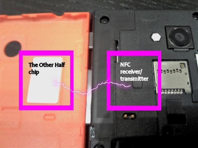 Phần mặt sau có tích hợp chip NFC