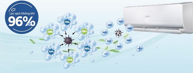 Công nghệ kháng khuẩn trên máy lạnh