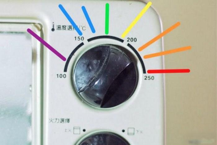 Bước 4: Phạm vi nhiệt độ sử dụng