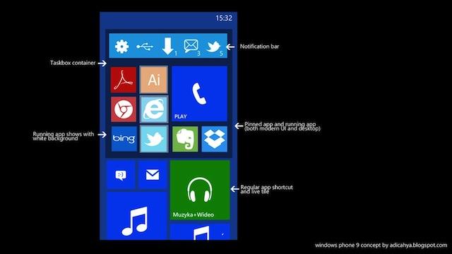Windows Phone 9 đang rục rịch xuất hiện