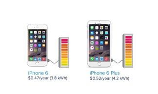 Sạc iPhone 6/6 Plus tốn điện nhất hiện nay