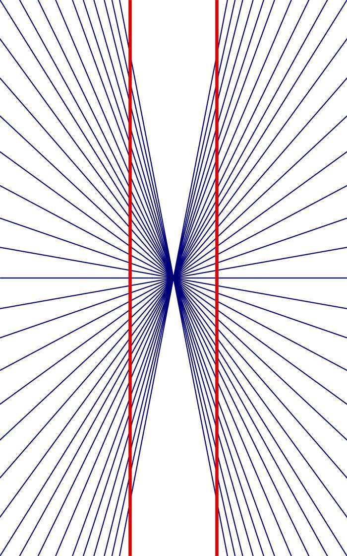 Não đánh giá sai độ cong của đường thẳng