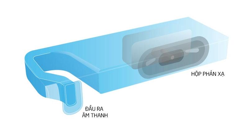 Loa phản xạ âm trầm mang đến chất lượng âm thanh siêu trầm ấn tượng