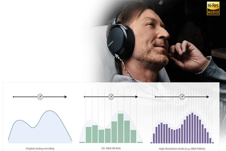 Định dạng âm thanh Hi-res Audio