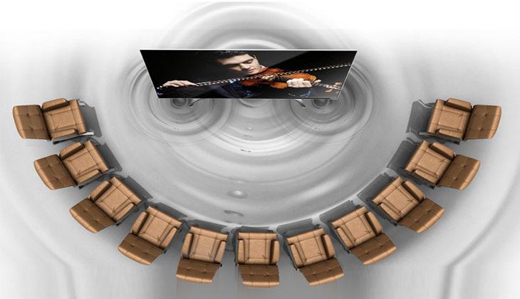 Công nghệ âm thanh Dolby Digital / Dolby Digital Plus cho âm thanh lan tỏa và mạnh mẽ