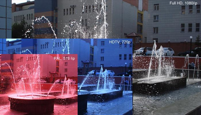 Độ phân giải HD trên tivi (màu xanh – còn gọi là HDTV) lớn hơn so với PAL (màu đỏ) và nhỏ hơn so với Full HD (hình lớn nhất)
