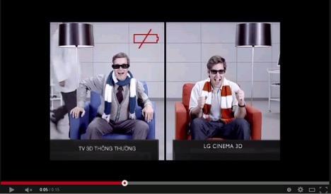 Tivi 3D là gì?