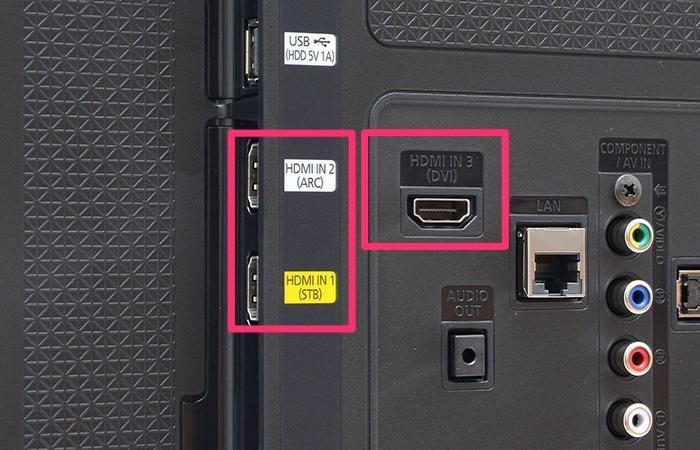 3 cổng HDMI trên tivi Sony (vùng khoanh hồng)