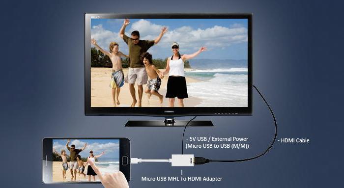 Kết nối MHL giữa tivi Samsung và smartphone