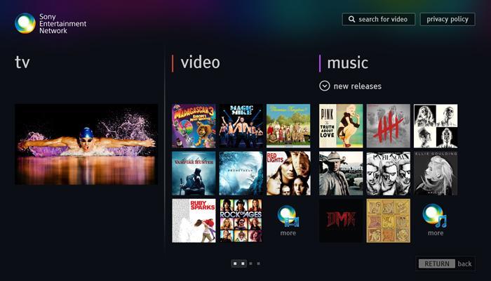 Smart TV, Internet TV và DVB-T2 3-sony-entertainment-network-cua-tivi-sony