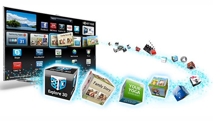 Smart tivi mang đến cho người dùng nhiều ứng dụng tuyệt vời