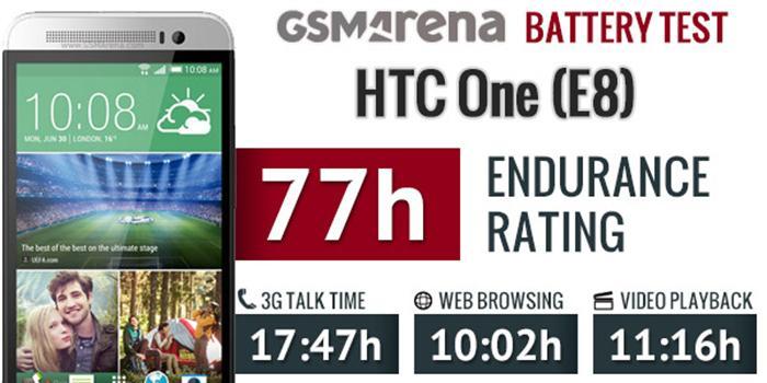 Kết quả kiểm tra thời lượng pin của HTC One E8