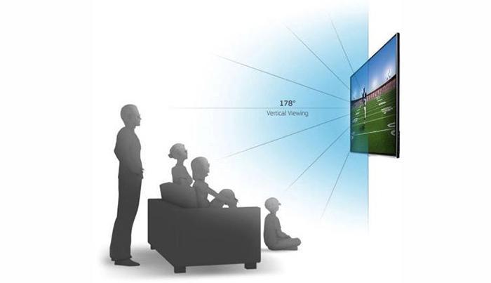 Góc nhìn tivi thụ động lên đến 178 độ