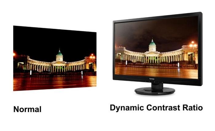 Công nghệ Dynamic Contract