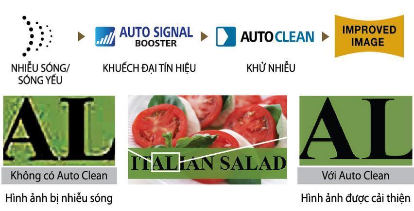 Hình ảnh được cải thiện với Auto Signal Booster và Auto Clean
