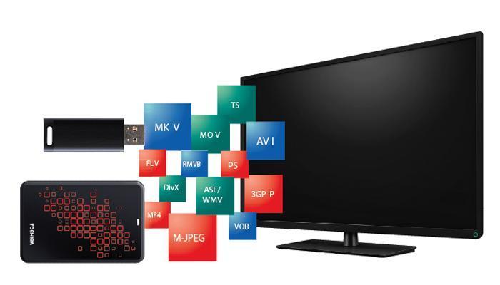 Cổng USB Movies của Toshiba cho phép xem được đến 28 định dạng