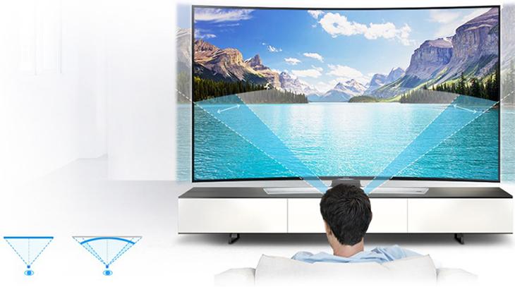Khoảng cách đồng nhất từ mắt đến tivi