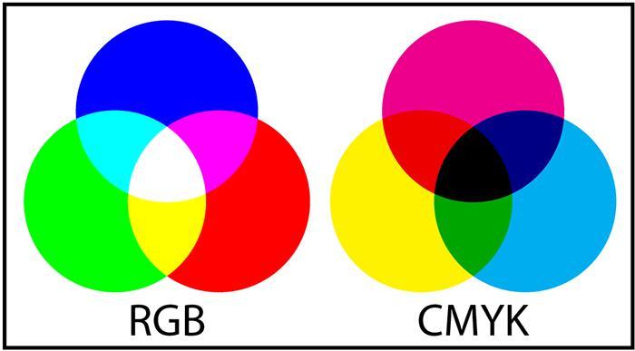 Cách sắp xếp màu RGB mang đến những màu sắc tươi sáng