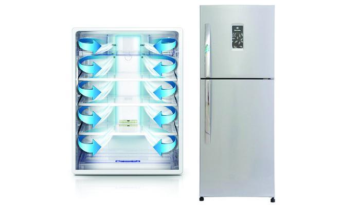 Công nghệ tủ lạnh Electrolux