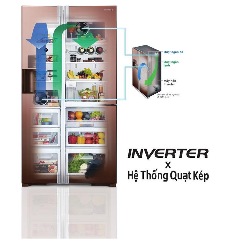 Hệ thống làm lạnh bằng quạt kép kết hợp giữa quạt làm lạnh và động cơ inverter