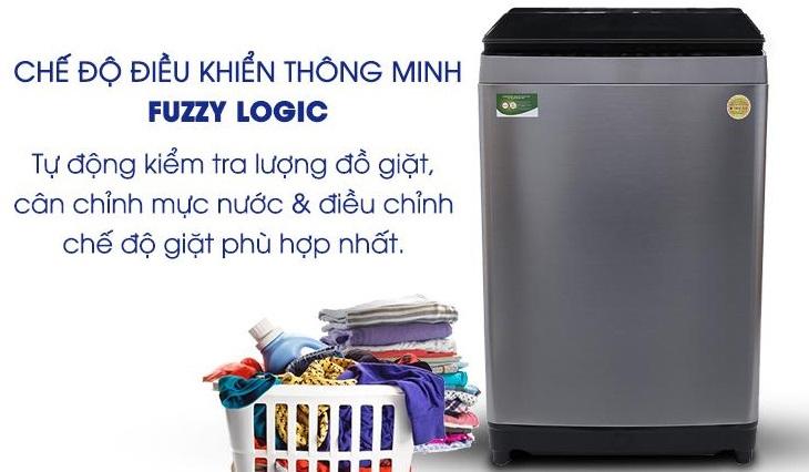 Hệ thống suy luận ảo - Fuzzy Logic tiết kiệm nước và thời gian