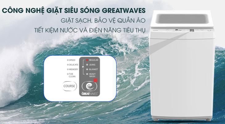 Greatwaves trên máy giặt cửa trên