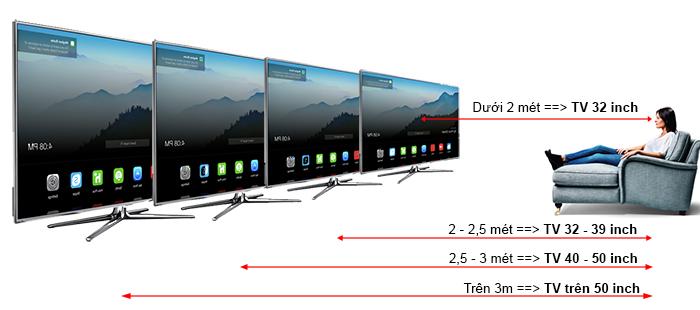 TV Samsung với nhiều kích cỡ màn hình cho bạn lựa chọn