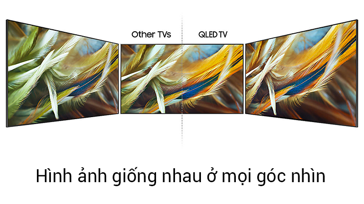 tivi Samsung với công nghệ Q Viewing Angle