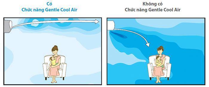 Sức khỏe của người già, trẻ nhỏ được bảo vệ hơn với Chế độ Gentle Cool Air