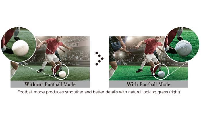 Chế độ bóng đá đáp ứng thị hiếu ngày càng cao của người xem