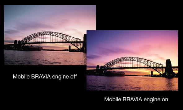 Công nghệ BRAVIA Engine