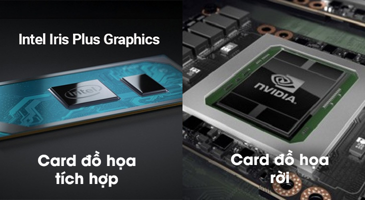 Card đồ họa là gì? Tiện ích của card đồ họa trên các thiết bị điện tử