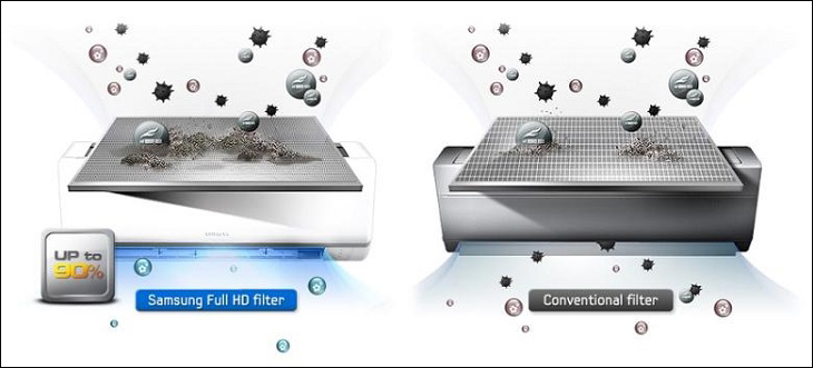 Bộ lọc khuẩn full HD