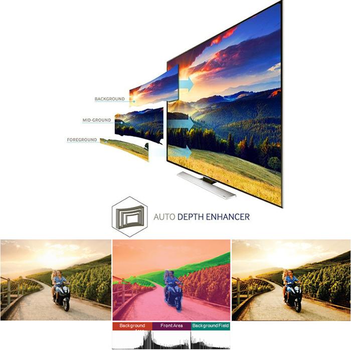 Hình ảnh sắc nét, chân thực hơn với Auto Depth Enhancer
