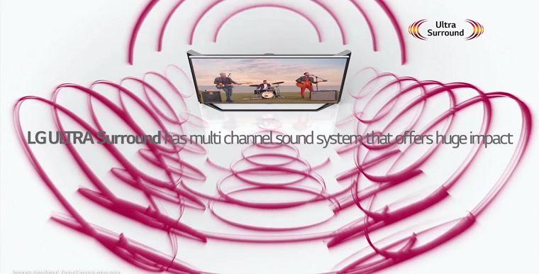 Công nghệ Ultra Surround với hệ thống loa đa kênh trên tivi LG