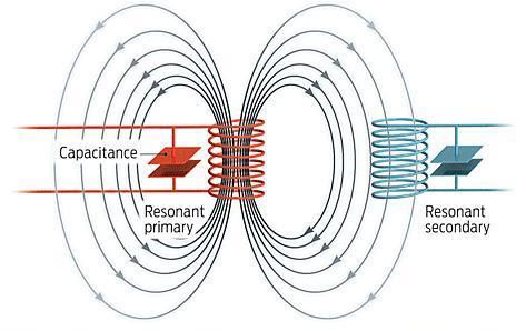 wirelesspower_h4